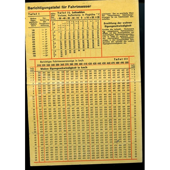 Luftwaffe speed/temperature calculation sheet